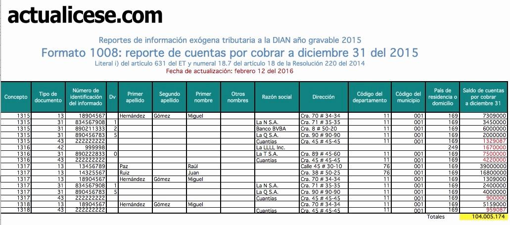 Formatos De Excel Para Reportes New Reporte De Cuenta Por Cobrar