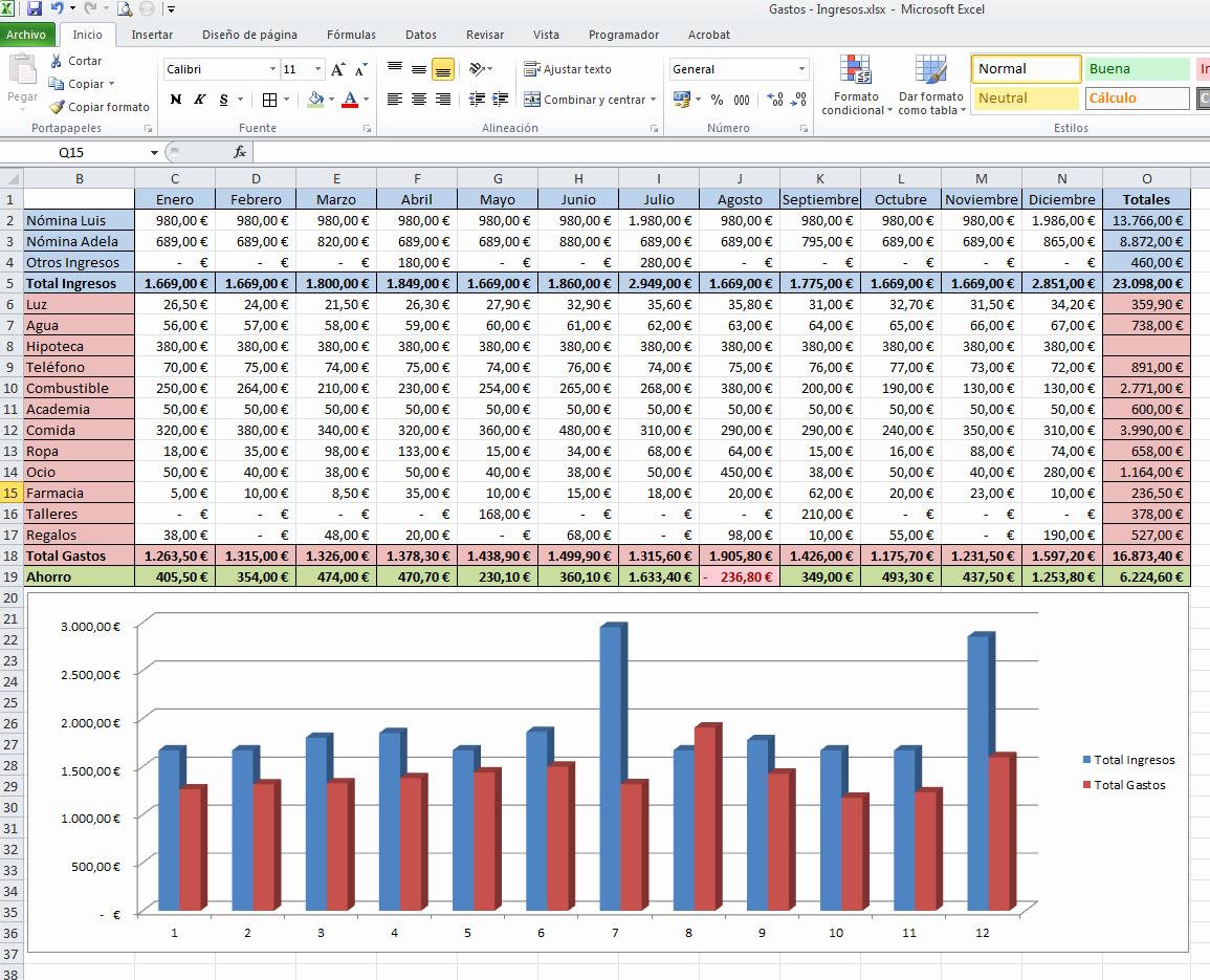 Formatos Para Control De Gastos Best Of Excel – Control Gastos Ingresos Personales – Programación