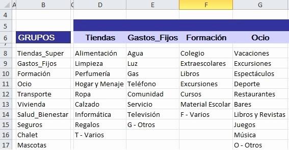 Formatos Para Control De Gastos Inspirational Plantilla Excel Para Controlar Gastos