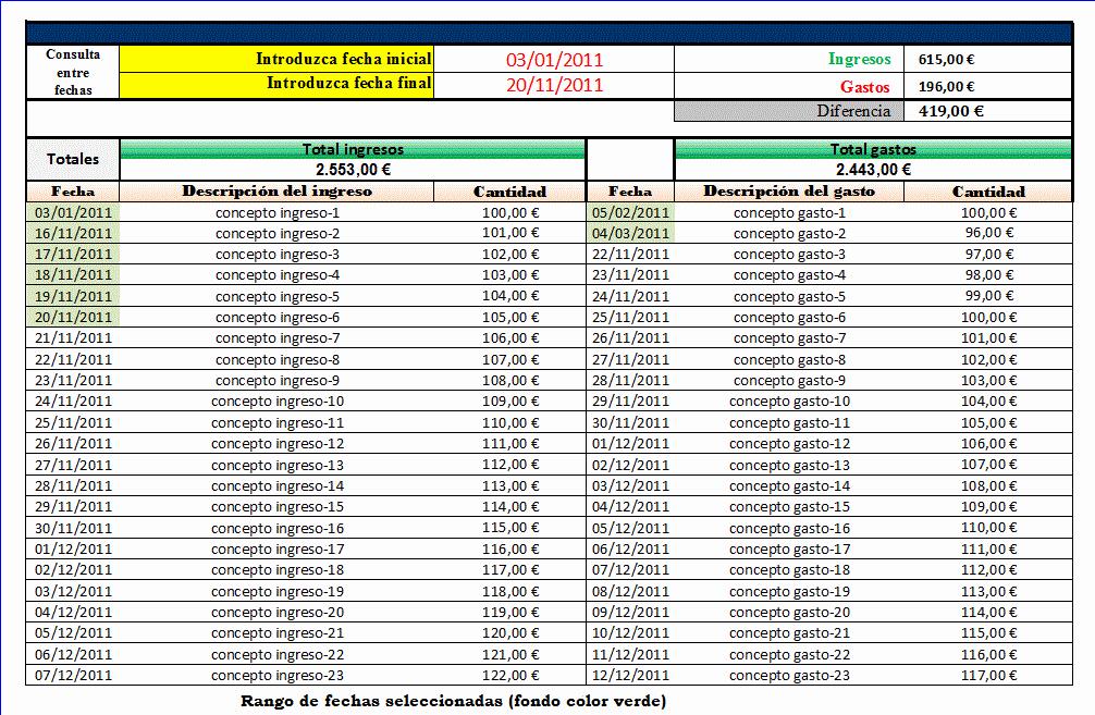 Formatos Para Control De Gastos Luxury Biblioreciclaje