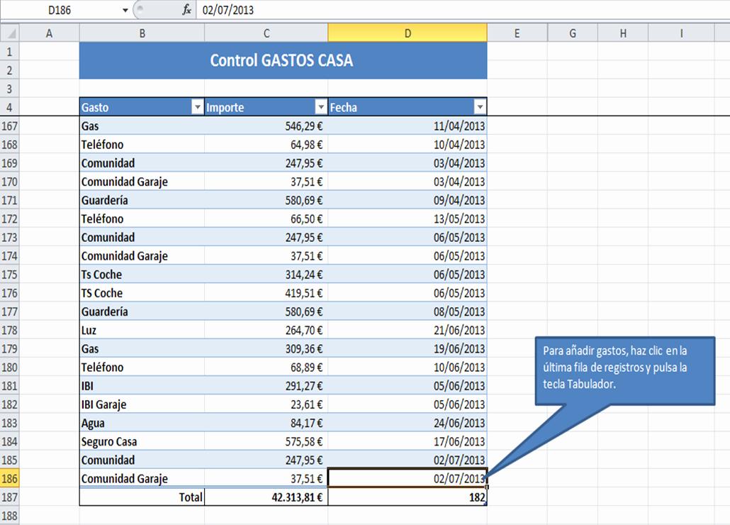 Formatos Para Control De Gastos Luxury Control Gastos Con Tabla Dinámica Y Segmentaciones