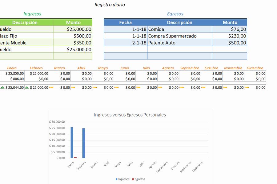 Formatos Para Control De Gastos Luxury Planilla De Excel Para Control De Ingresos Y Egresos