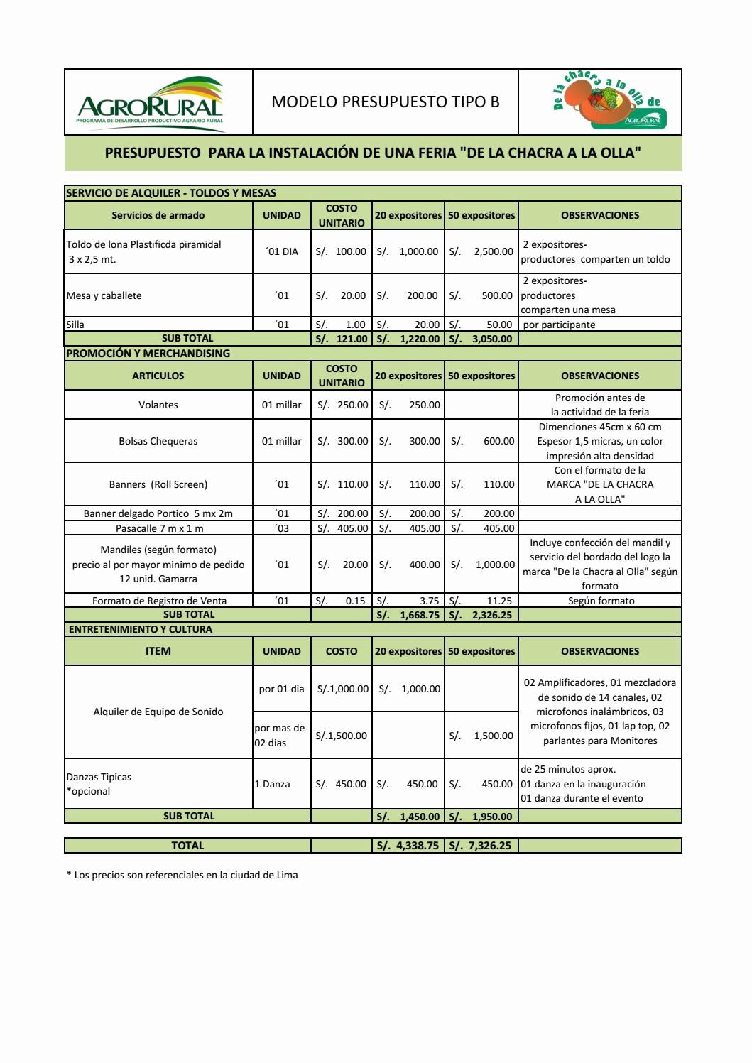 Formatos Para Cotizaciones O Presupuestos Lovely Presupuesto Instalación De Feria Tipo B by Agrorural issuu