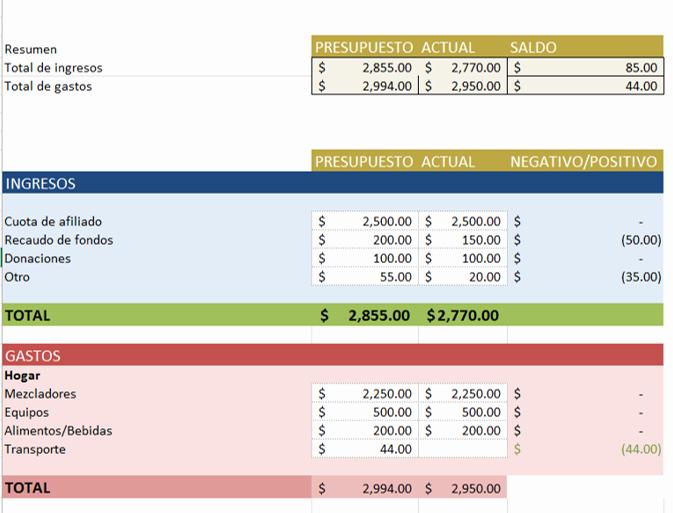 Formatos Para Presupuestos En Excel Awesome Plantillas De Ppto Gratis En Excel Para Cualquier Uso