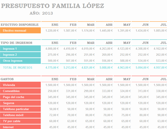 Formatos Para Presupuestos En Excel Awesome Presupuesto Familiar Por Mes