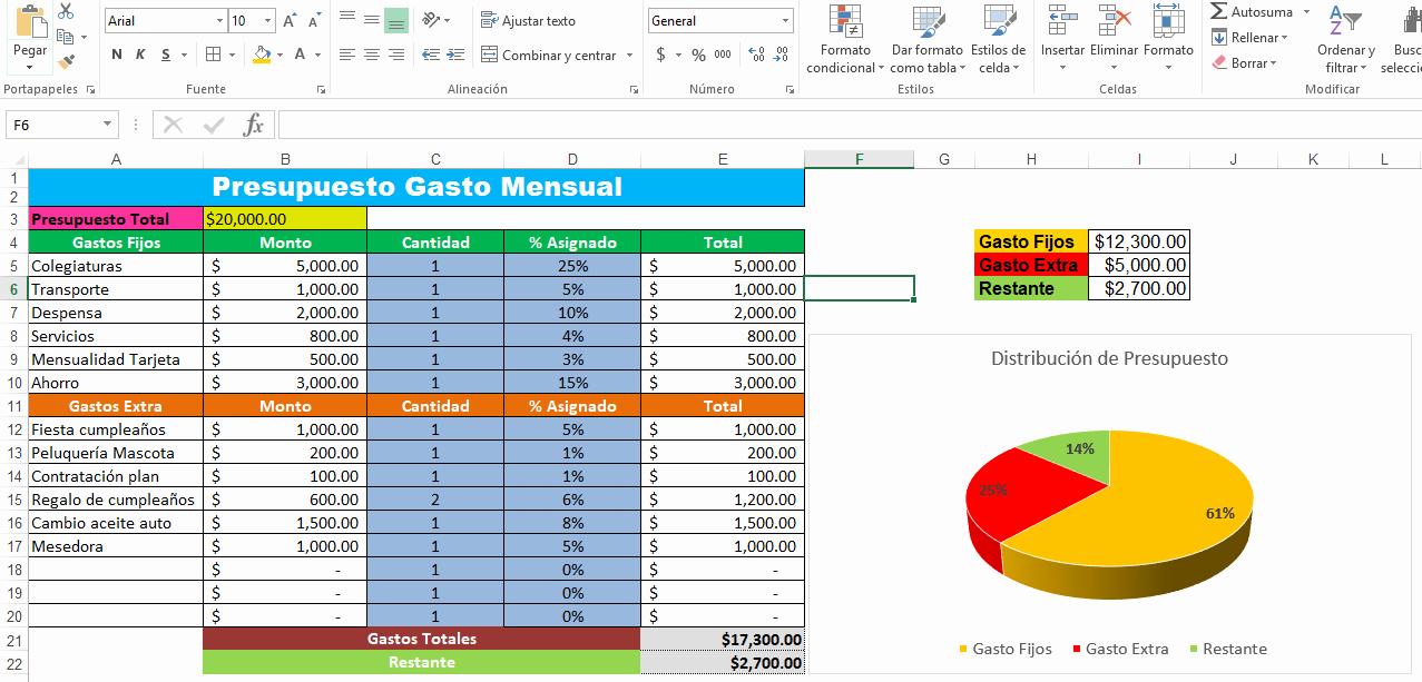 Formatos Para Presupuestos En Excel Inspirational El Presupuesto Ejemplos Y formatos