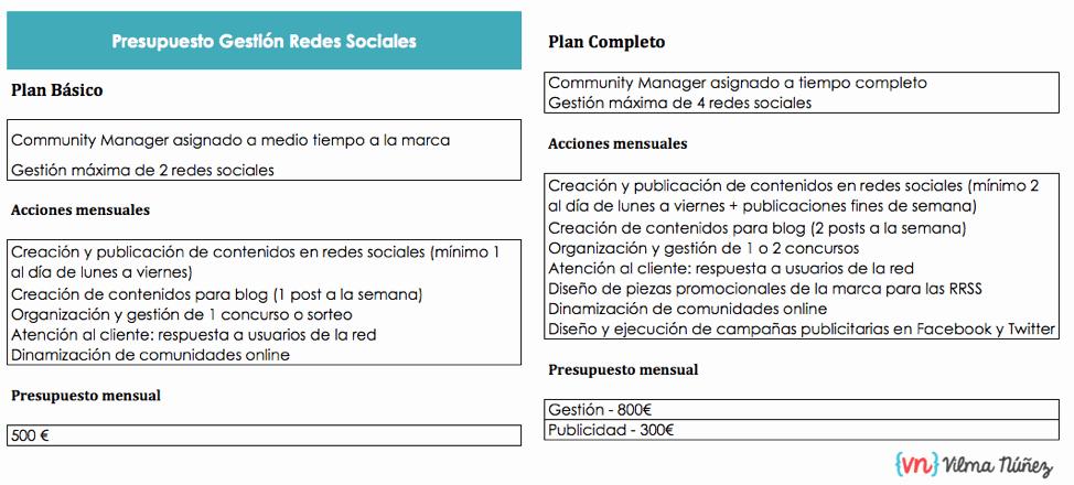 Formatos Para Presupuestos En Excel Luxury Plantillas Para Preparar Un Presupuesto Para Las Redes