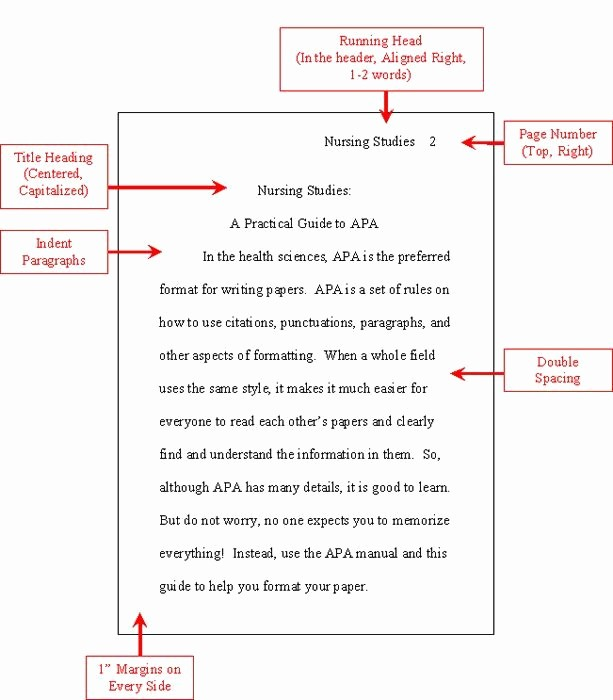 Formatting Apa Paper In Word Best Of Apa format 6th Edition Template Word Choice Image
