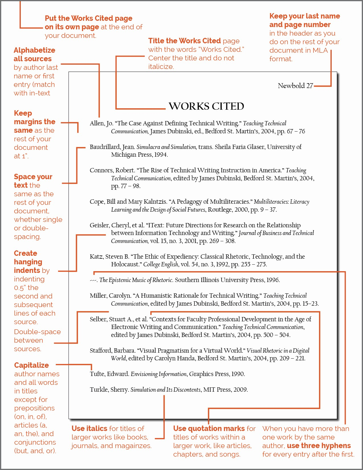 Formatting Mla Works Cited Page Unique Mla format Works Cited Page – the Visual Munication