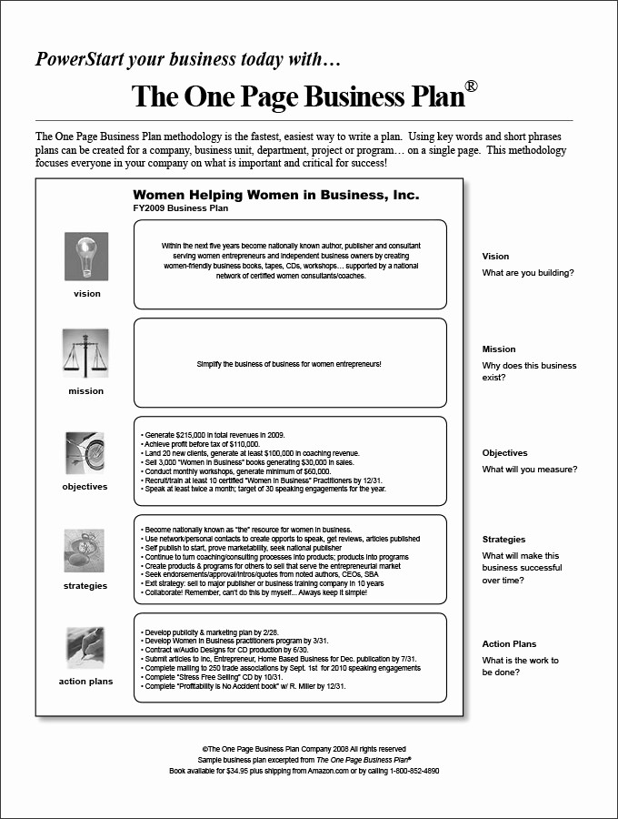 Free Basic Business Plan Template Awesome E Page Business Plan Template 14 Free Word Pdf