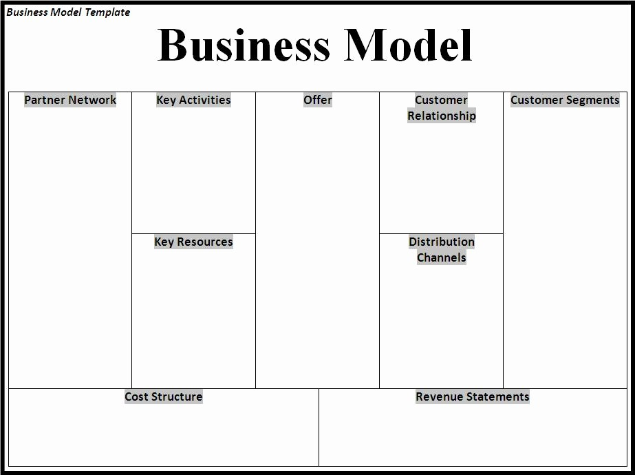 Free Business Templates for Word Beautiful 10 Business Model Templates