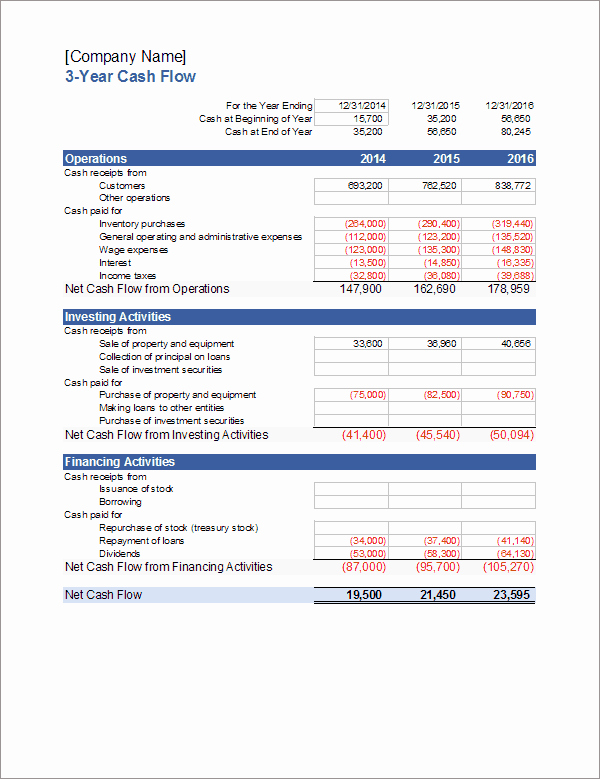 Free Cash Flow Statement Template Awesome 3 Year Cash Flow Projection Excèl