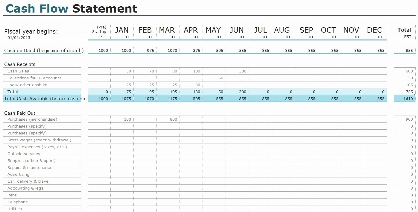 Free Cash Flow Statement Template Awesome Cash Flow Spreadsheet Template Free Templates Resume