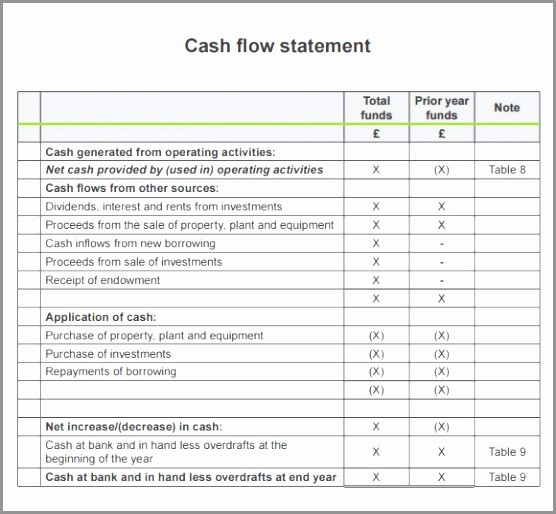 Free Cash Flow Statement Template Beautiful Statement Template Excel – Ereadsub Design Personal Cash