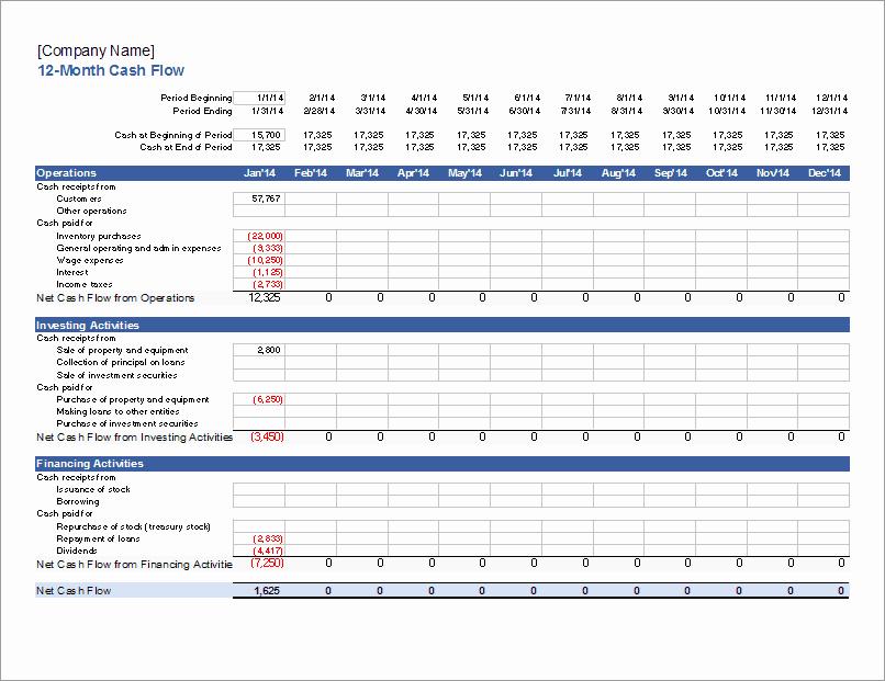 Free Cash Flow Statement Template Fresh 12 Month Cash Flow Projection Excel