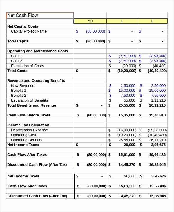 Free Cash Flow Statement Template Lovely Cash Flow Excel Template 11 Free Excels Download
