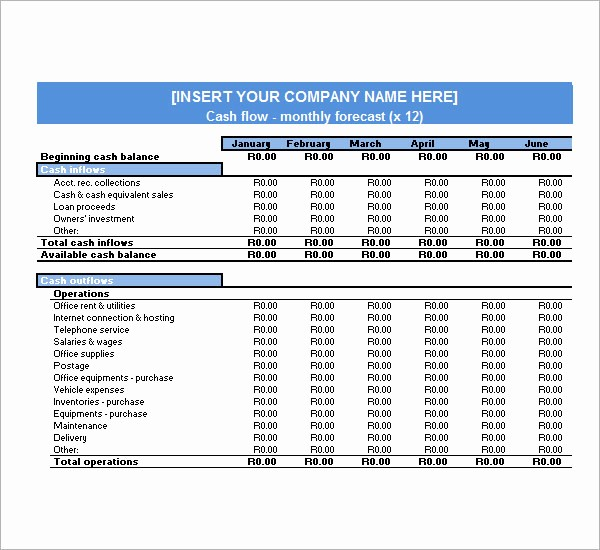 cash flow forecast spreadsheet template