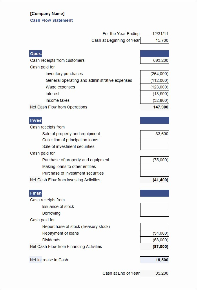 Free Cash Flow Statement Template Luxury Cash Flow Statement Template