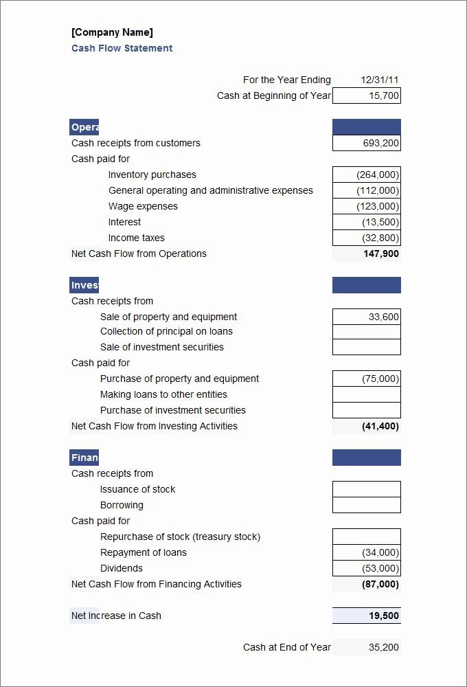 Free Cash Flow Statement Template Luxury Cash Flow Statement Template