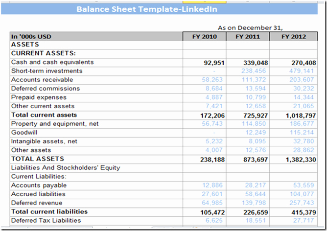 Free Cash Flow Statement Template New Cash Flow Statement Template