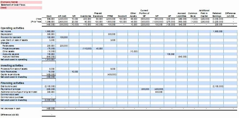 Free Cash Flow Statement Template New Statement Of Cash Flows Free Excel Template