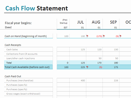 Free Cash Flow Statement Template Unique 9 Cash Flow Excel Templates Excel Templates