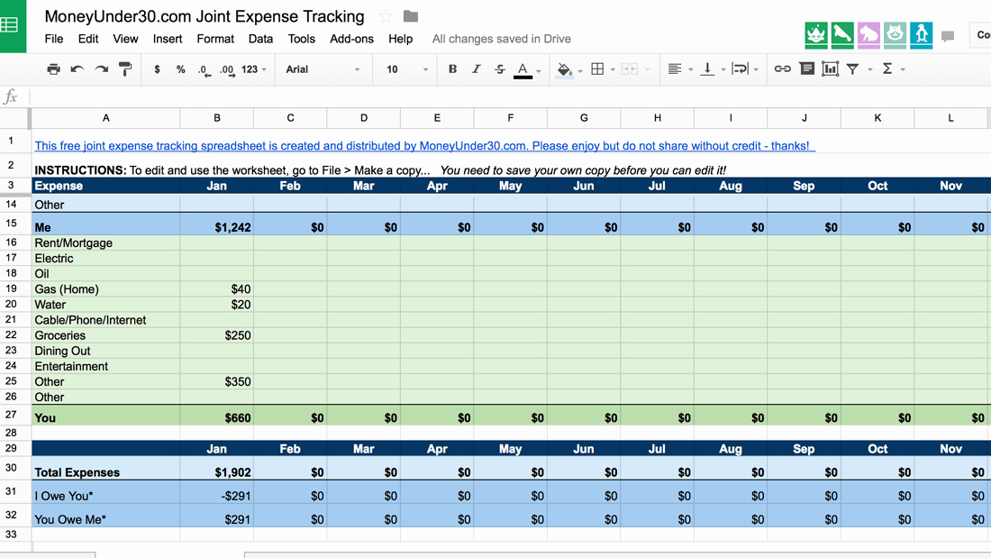 Free Credit Card Tracking Spreadsheet Best Of A Simple Spreadsheet for Tracking D Expenses