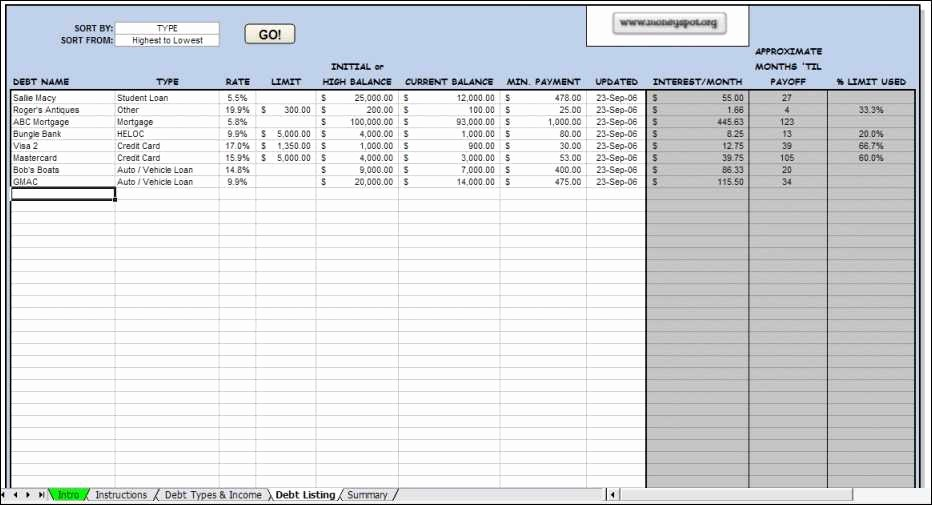 Free Credit Card Tracking Spreadsheet New Free Debt Tracker Spreadsheet Awesome Credit Card Payment