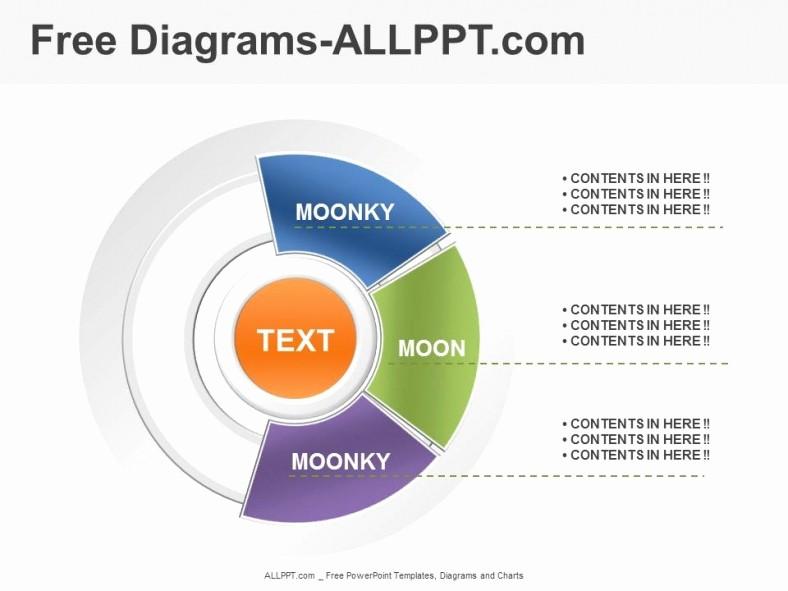 Free Downloadable Powerpoint Presentation Templates Elegant 3 Analysis Diagrams Powerpoint Template Download Free