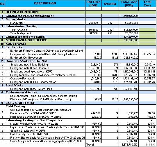 Free Excel Cost Estimate Template Awesome Project Effort Estimation Template Excel Tracking Small
