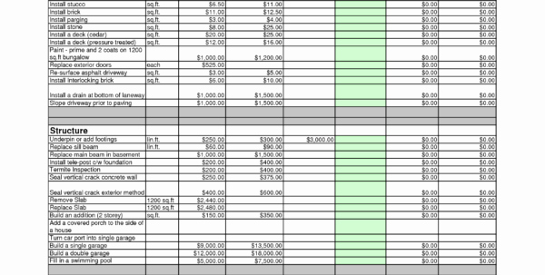 Free Excel Cost Estimate Template Inspirational Estimating Spreadsheet Template Spreadsheet Templates for