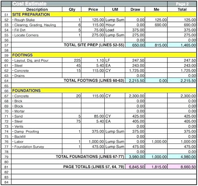 Free Excel Cost Estimate Template Lovely Free Construction Breakdown Template Residential Cost