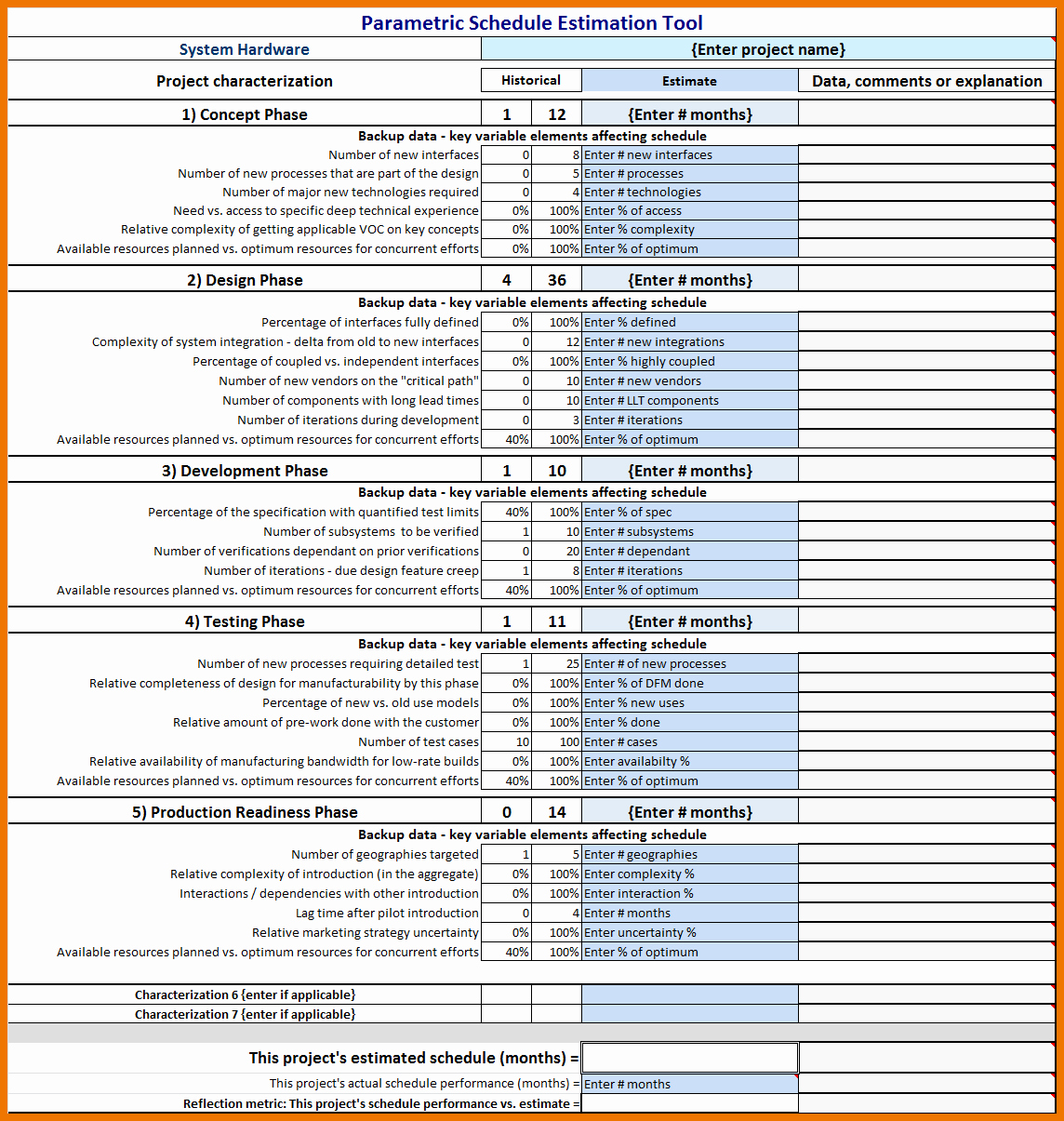 Free Excel Cost Estimate Template Unique Project Estimate Template Excel Free Construction