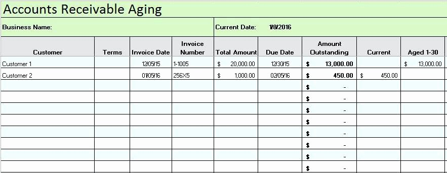 Free Excel Financial Statement Templates Beautiful Free Accounting Templates In Excel Non Profit Financial