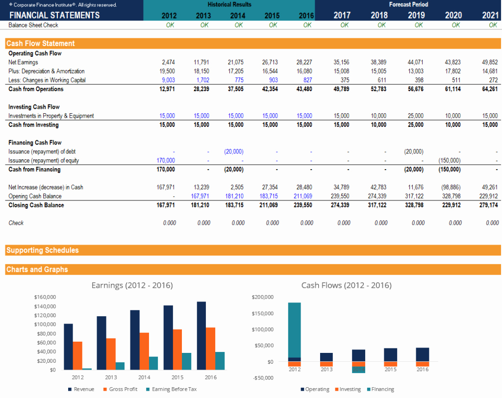 Free Excel Financial Statement Templates Fresh Free Financial Model Template Download 3 Statement Model Xls