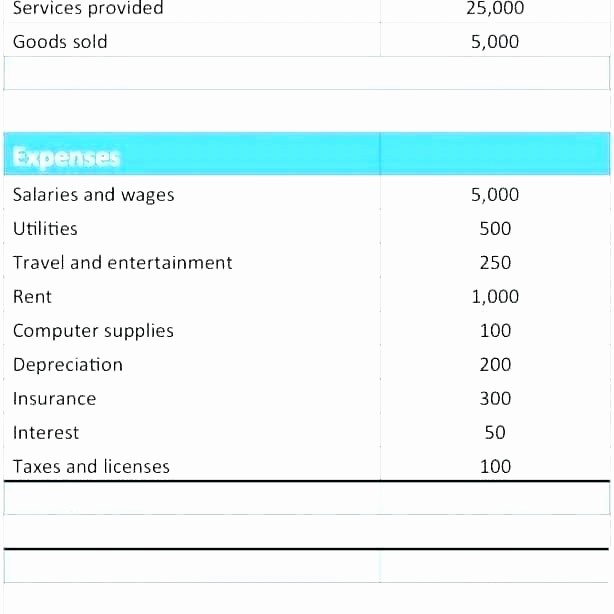 Free Excel Financial Statement Templates Luxury Excel In E Statement Financial Template Templates