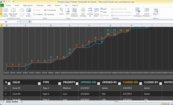 Free Excel Project Tracking Templates Awesome Best Project Management Templates for Excel