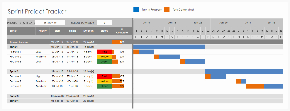 Free Excel Project Tracking Templates Beautiful Using Excel for Project Management