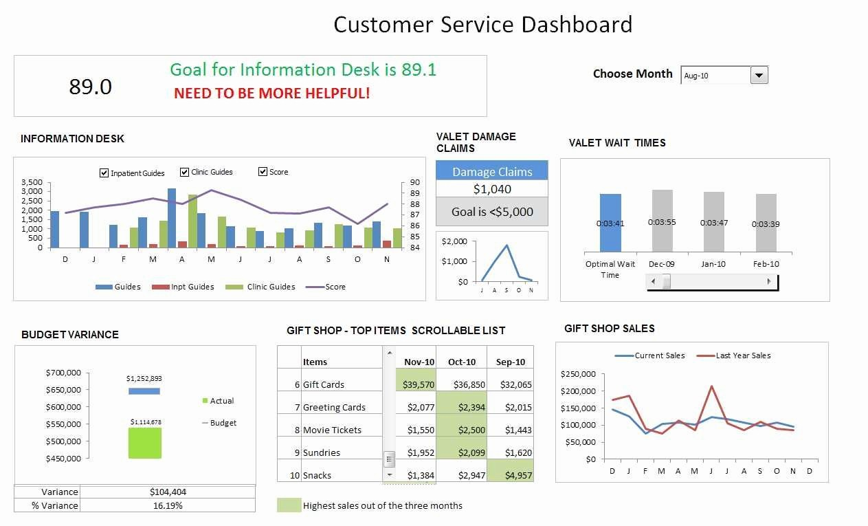 Free Excel Project Tracking Templates Fresh Fresh Multiple Project Tracking Template Excel Free