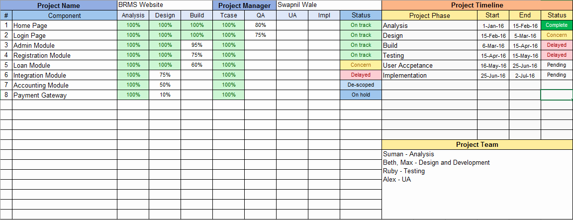 Free Excel Project Tracking Templates Lovely Multiple Project Tracking Excel Template Download Free
