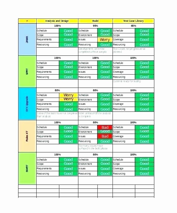 Free Excel Project Tracking Templates New Project Management Dashboard Excel Template Free Download