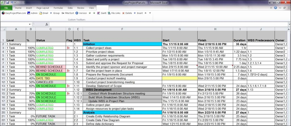 Free Excel Templates Project Management Awesome Excel Project Schedule Template