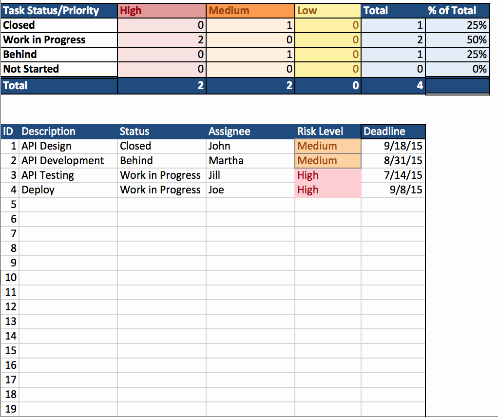 Free Excel Templates Project Management Beautiful Free Excel Project Management Templates