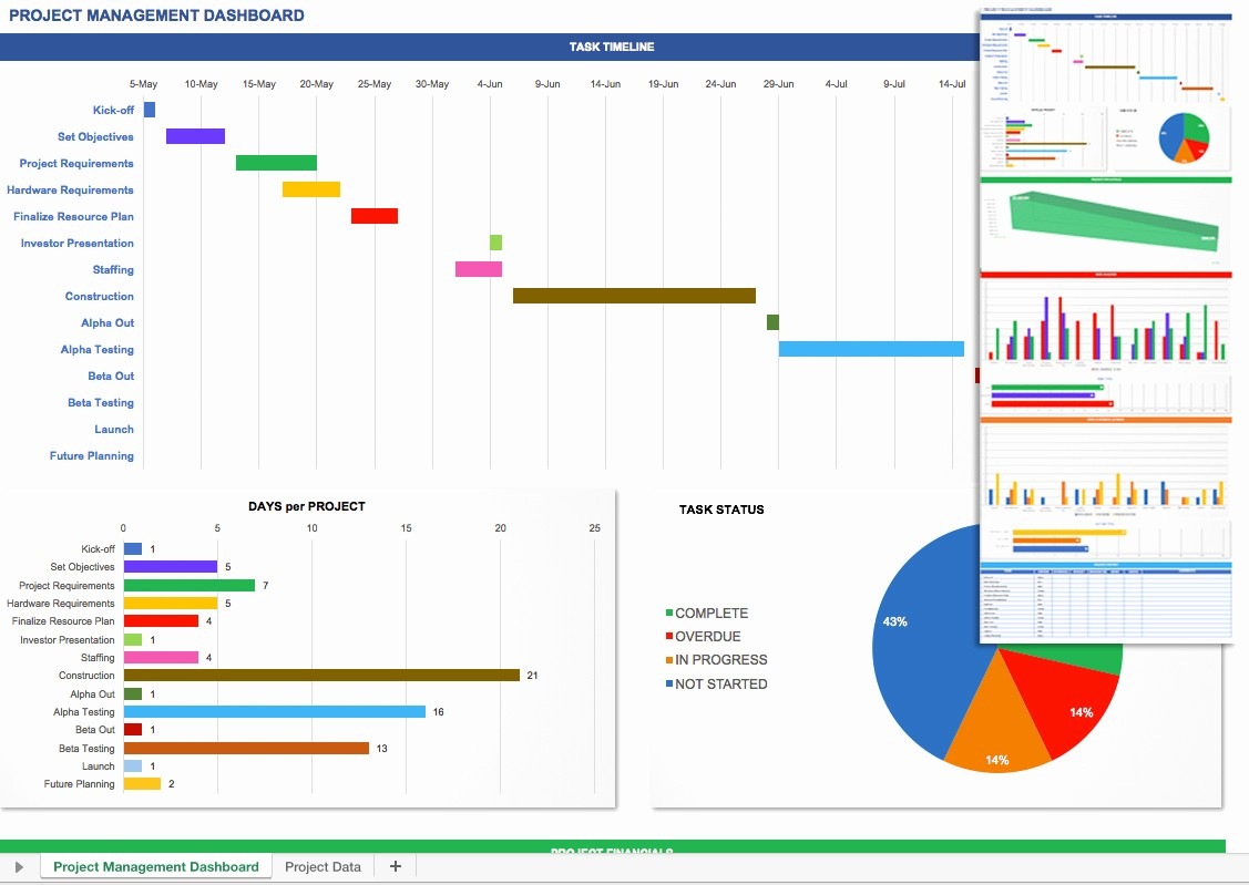 Free Excel Templates Project Management Elegant Free Project Management Templates Excel 2007