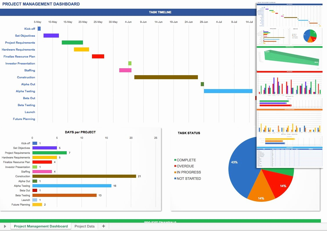 Free Excel Templates Project Management Fresh Free Excel Dashboard Templates Smartsheet