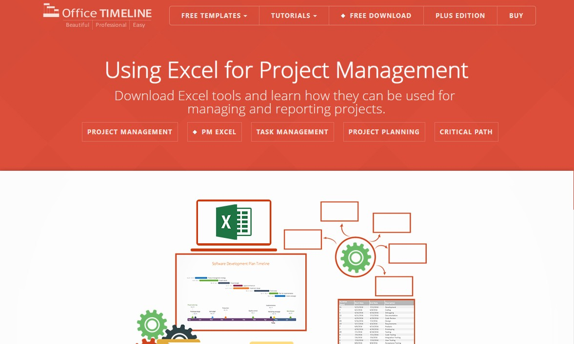 Free Excel Templates Project Management Fresh Project Management Templates Excel Free Download Example