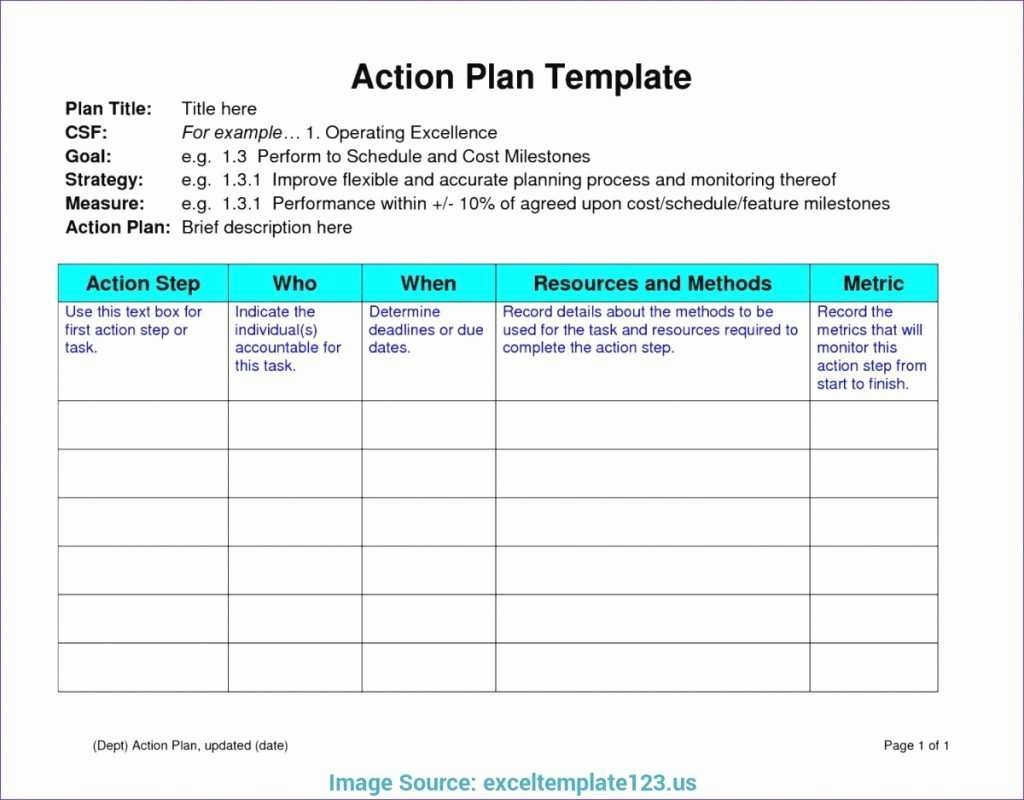 Free Excel Templates Project Management Lovely Awesome Project Management Template In Excel Free to