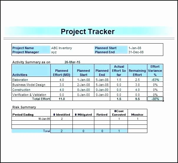 Free Excel Templates Project Management New Free Excel Project Management Tracking Templates