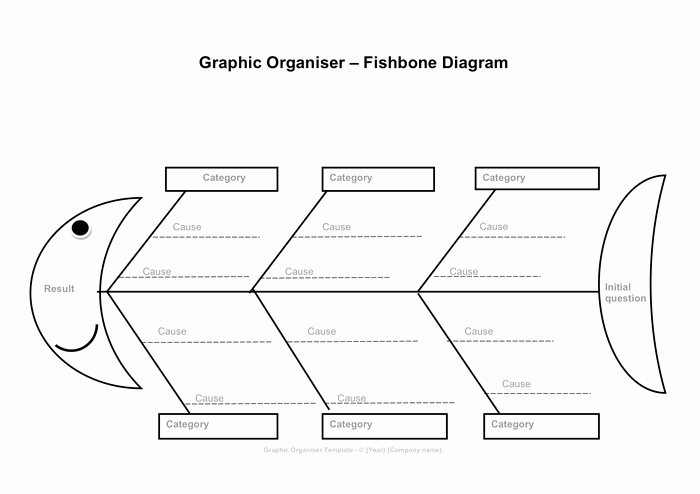 Free Fishbone Diagram Template Word Beautiful Fishbone Diagram Template Free Documents for