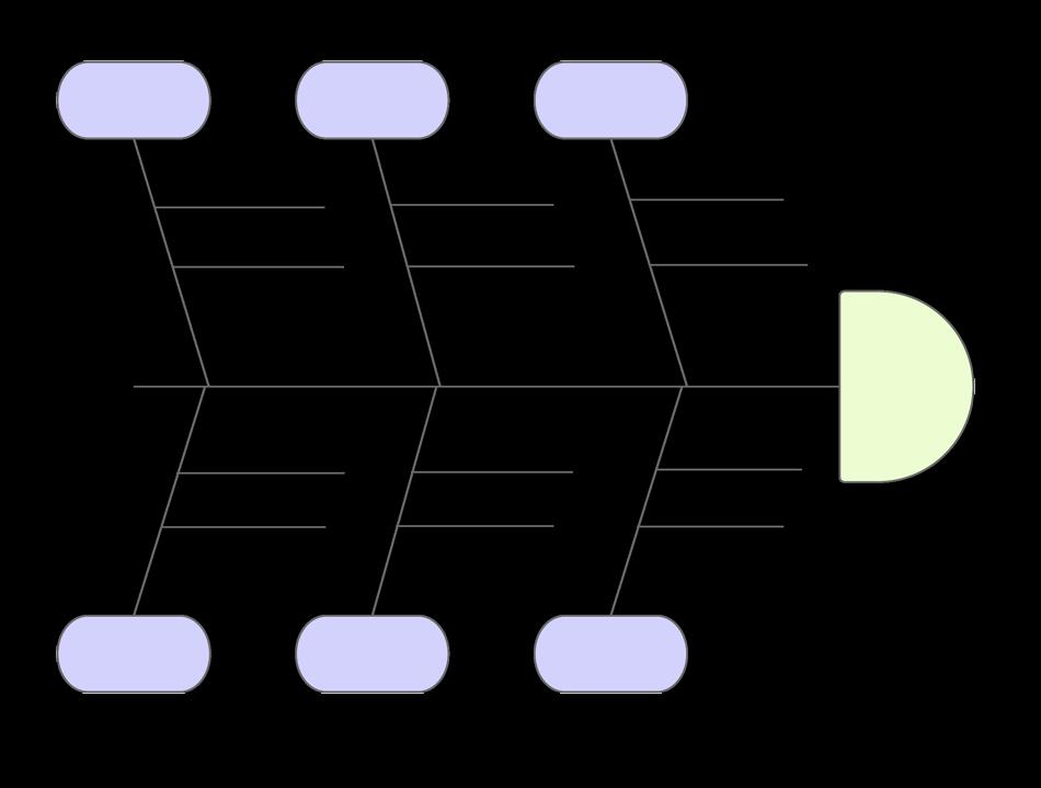 Free Fishbone Diagram Template Word Beautiful Fishbone Diagram Template In Word